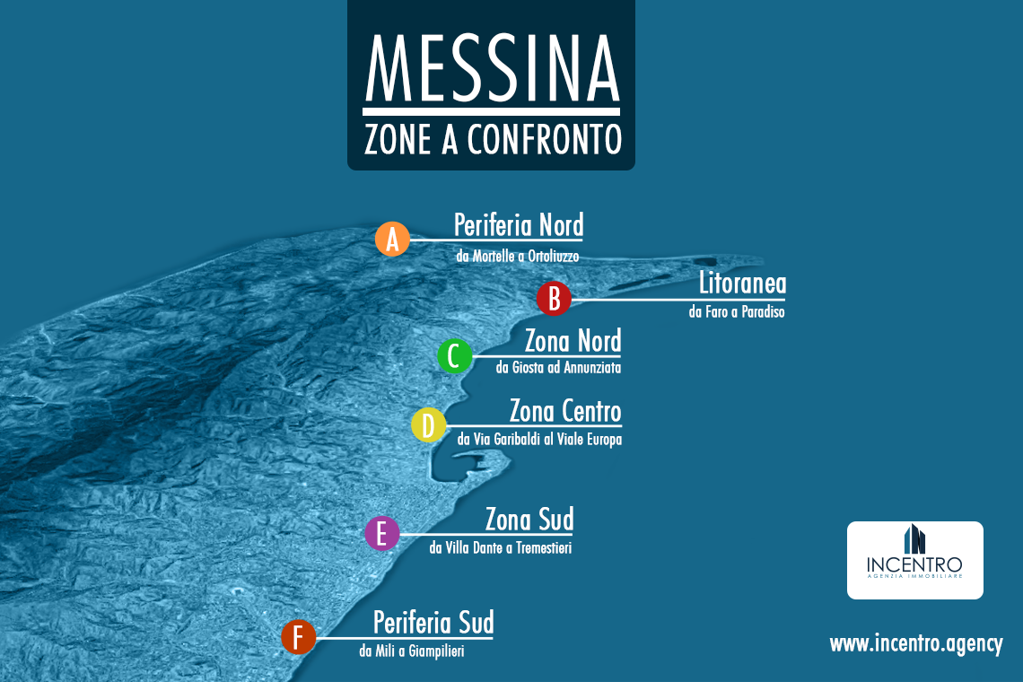banner-news-messina